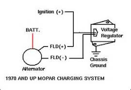 dodge electronic ignition wiring diagram dodge mopar electronic ignition conversion wiring diagram images on dodge electronic ignition wiring diagram