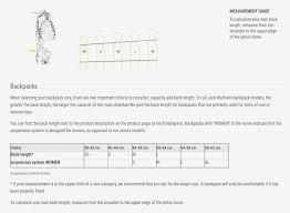 Golf Club Size Chart For Ladies Buurtsite Net