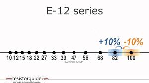 Standard 1 Resistor Values Chart Standard Resistor Values Resistor Guide