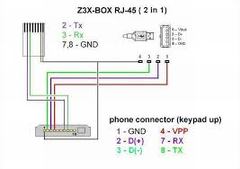 rs cable wiring diagram images rs wiring diagram trailer print diagrams rj45 cat 5 wiring diagram for straight through cable