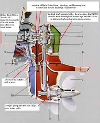 volvo penta engine schematics parts volvo penta marine engines volvo filings in drive oil here s where this assembly rests in the drive