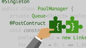 Front Controller Design Pattern In Java The Mvc And Front Controller Patterns