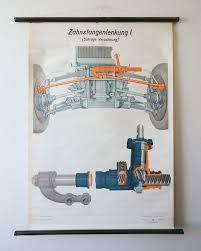 Original Scientific Technical Vintage German School