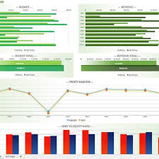 hr dashboard in excel hr kpi dashboard excel template fern spreadsheet