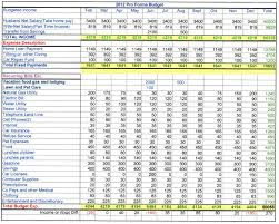 example of personal budget spreadsheet example of personal budget template pro forma