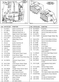 pcm wiring diagram evap purge solenoid and the egr soleniod Dodge Ram Ecm Wiring Diagram Dodge Ram Ecm Wiring Diagram #8 2005 dodge ram 2500 ecm wiring diagram