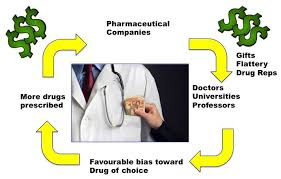 big pharma conflict of interest ile ilgili görsel sonucu