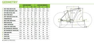 Cannondale Quick Bike Size Chart Best Picture Of Chart