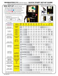 Chart_ver B Esab Pdf Catalogs Technical Documentation