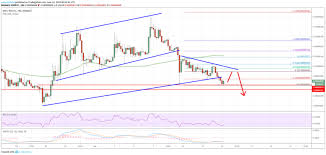 Ripple Xrp Price At Risk Of More Declines Versus Bitcoin