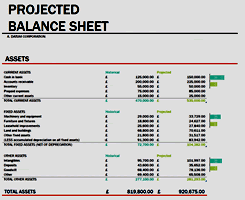 Basic Balance Sheet Template Excel Business And Finance Free Excel Templates From Activia