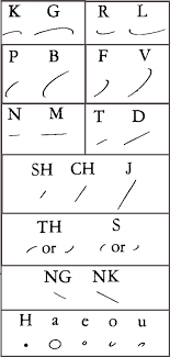 Stenography Luckys Notes
