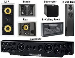 home theater setup sample in wall speakers
