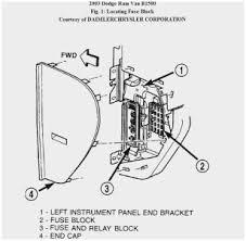 dodge ram 1500 fuse box diagram new 1995 dodge dakota fuse box dodge ram 1500 fuse box diagram pretty 2003 dodge ram digital mileage gauge stays of dodge
