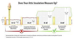 r19 insulation unfaced 24 batts