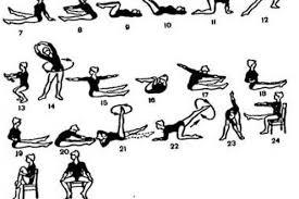 Реферат по физкультуре на тему комплекс упражнений Темы рефератов по физкультуре
