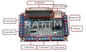 wiring cnc breakout board wiring diagram cnc breakout board wiring diagram auto schematic