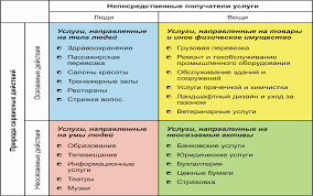 Реферат Анализ услуги поддержки веб сайта на примере компании  Анализ услуги поддержки веб сайта на примере компании weboptima