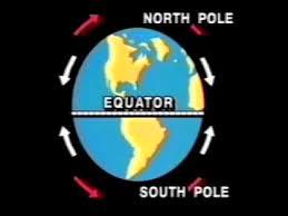 Global Wind Patterns Amazing Wind Patternsmov YouTube