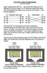 similiar cat 5 ethernet wire diagram keywords cat 5 cable wiring diagram for rj45 on cat 5 punch down wiring
