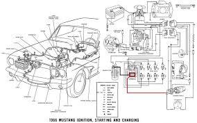 ford 289 engine specs diagram wiring diagram library ford 289 coil wiring wiring diagrams schemaford 289 coil wiring completed wiring diagrams ford 8n ballast