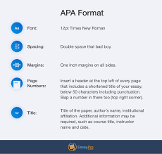 apa format in essay co apa format in essay