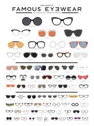 famous eyewear