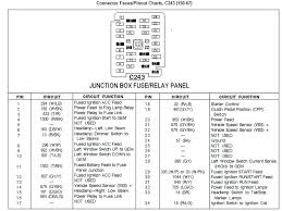 1998 ford f150 interior fuse box diagram enchanting schematic for a 1998 F150 4.2L Fuse Panel Diagram 98 ford f150 interior fuse box diagram how to adding lights light circuit forums