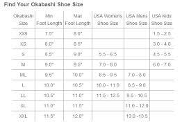 Amazon Com Seller Profile Okabashi Brands Inc