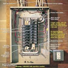 testing a circuit breaker panel for 240 volt electrical service circuit breaker panel a 120 volt