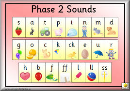 Letters And Sounds Chart Phonics