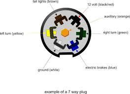way trailer wiring diagram wiring diagram 7 pin trailer wiring diagram electric kes printable