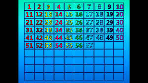Spanish Numbers 0 100 Chart Counting 1 100 Spanish On The 100s Chart
