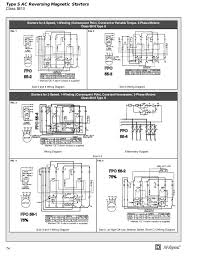square d lighting contactor wiring diagram 8903 square square d nema 1 starter wiring diagram jodebal com on square d lighting contactor wiring diagram