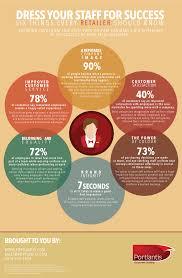 dress your retail staff for success blogblog dress your staff for success infographic