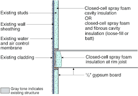 existing stud wall filled with closed cell spray foam cavity insulation spray foam cavity wall insulation
