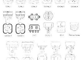 Led Bulb Types Chart Different Light Bulb Types Fesport Com Co