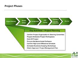 high level project schedule sage project management