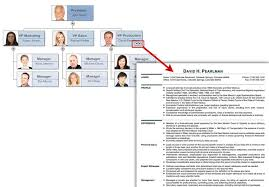 Ge Organizational Chart 10 Tips For Perfect Organizational Charts