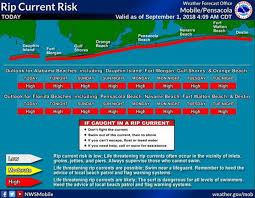 Gulf Shores Tide Chart Latest Beach Conditions For Gulf Shores Panama City Destin