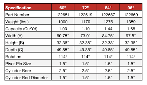 Excavator Bucket Pin Size Chart Excavator Bucket Pin Chart Related Keywords Suggestions