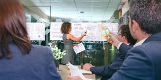 Image result for Key Benefits Of Leadership Coaching