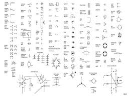 Electrical wiring diagram symbols pdf automotive schematic read and