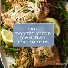 7 Day Flat Belly Meal Plan Eatingwell