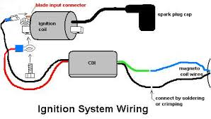 installing the racing cdi & ignition coil Ford Coil Wiring Diagram cdi wiring2 jpg