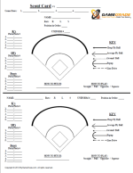 Baseball Spray Chart Template Blank Softball Lineup Card