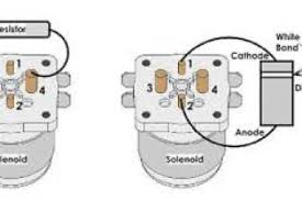 wiring diagram 1990 club car golf cart 4k wallpapers club car gas golf cart wiring diagram at Club Car Solenoid Wiring Diagram