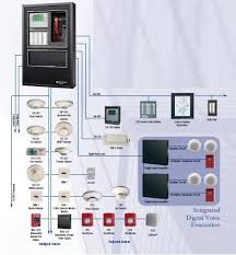 in order to work well, a fire detection and alarm system must be how to install fire alarm system pdf at Industrial Fire Alarm Wiring