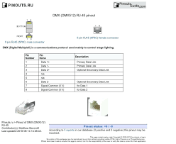 rj45 female connector wiring diagram volovets info RJ45 Female Connector Pinout rj45 female connector wiring diagram