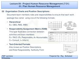 Pmp Preparation 09 Human Resource Management